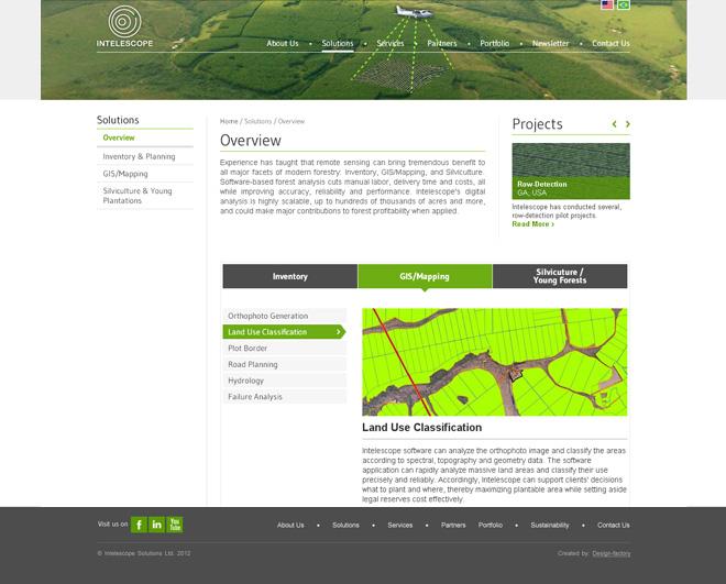 Intelescope Website