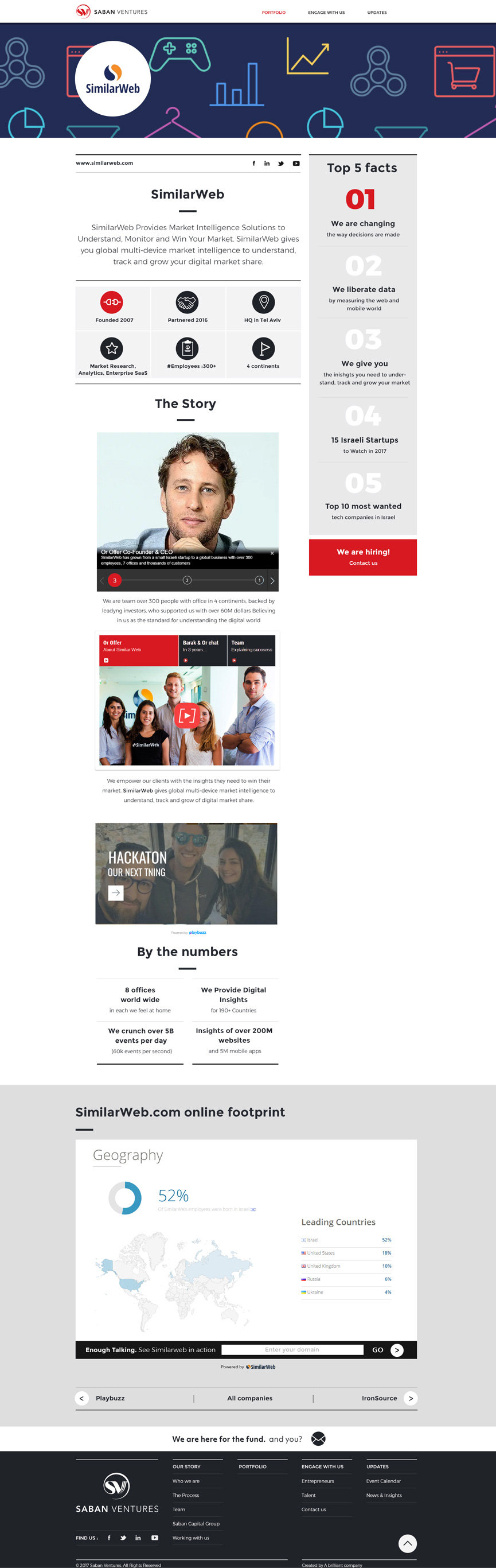 Saban ventures company's page similar web